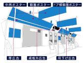 札幌市営地下鉄/車内広告